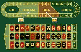 orphelins casino